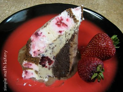 Recipes ice cream cake roll